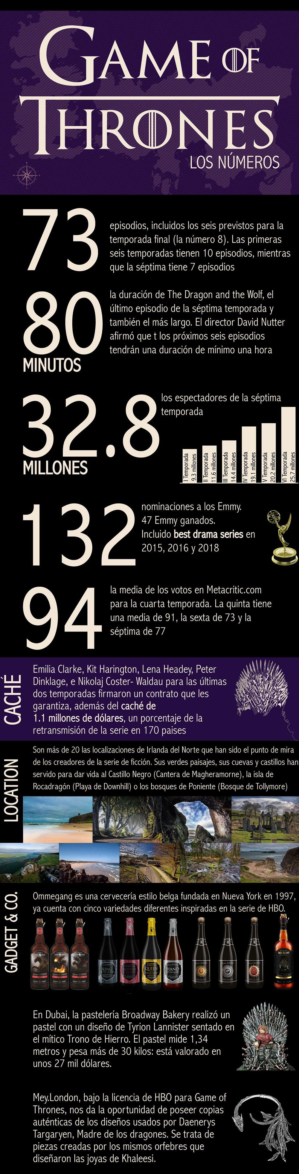 Infografía Juego de tronos - Los números